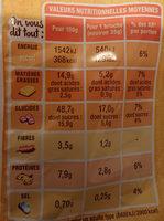 Mini brioches tressées - Voedingswaarden - fr