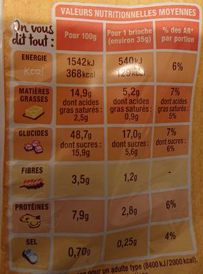 Mini brioches tressées - Voedingswaarden