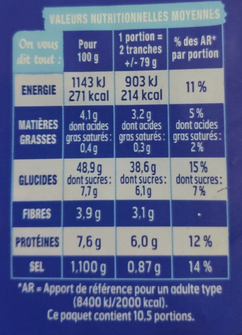 Pain AMERICAN Sandwich nature - Nutrition facts - fr