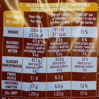 Pain de mie américan sandwich complet - Informations nutritionnelles - fr