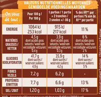 American Sandwich Complet - Informations nutritionnelles - fr
