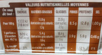 Pain de mie Complet Lin & Tournesol - Nutrition facts
