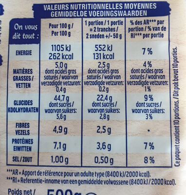 Pain 100% mie nature sans sucre ajouté - Informazioni nutrizionali - fr