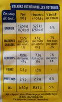 Brioche tressée tranchée sans additif - Voedingswaarden - fr