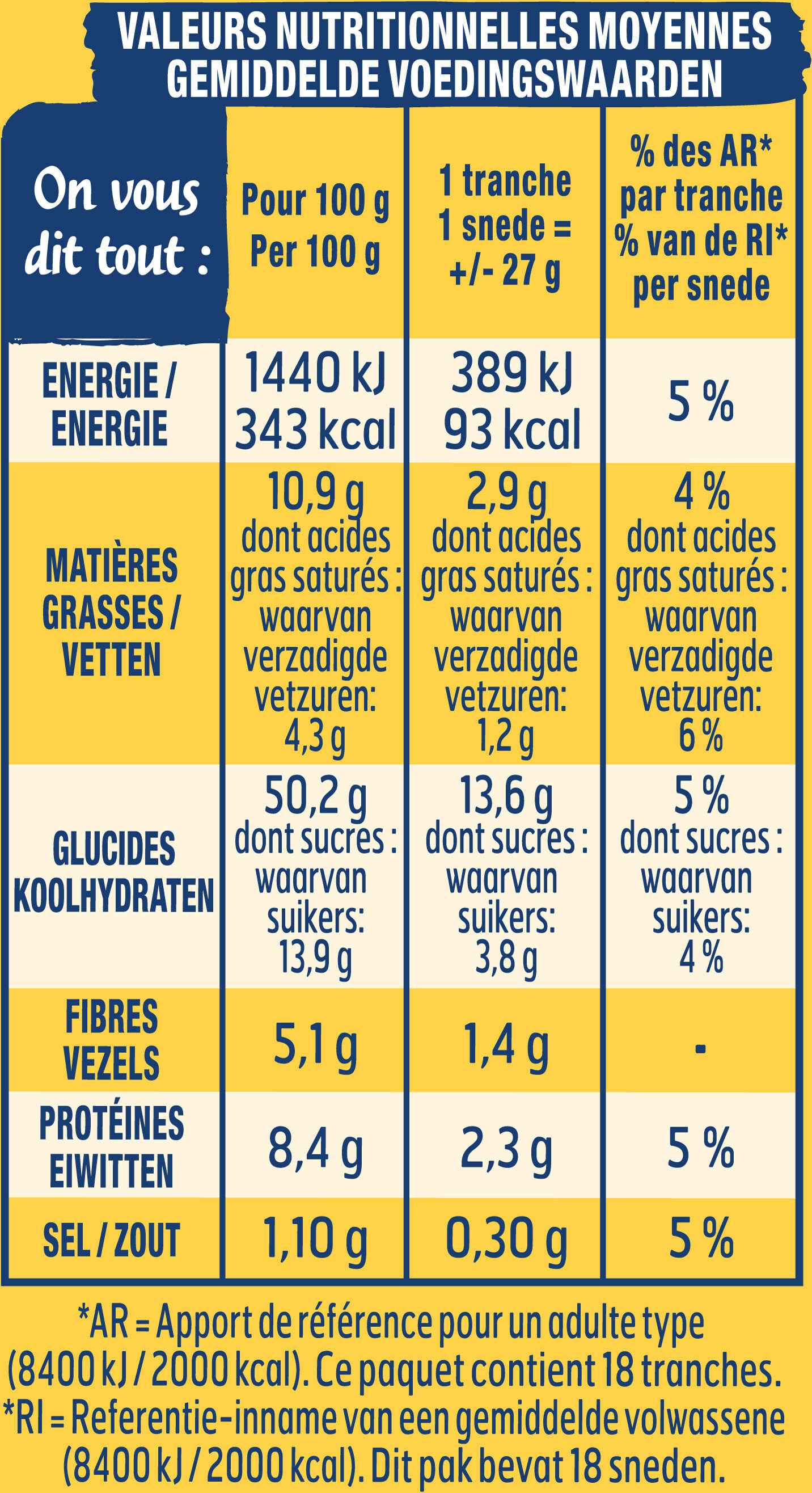 Brioche tranchée nature ss additifs - Voedingswaarden - fr