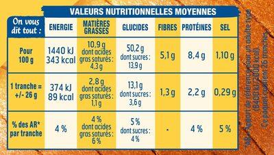 Harrys brioche tranchee recette classique nature sans additif maxi - Valori nutrizionali - fr
