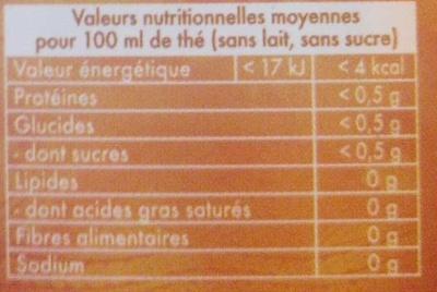 Thé Orange Jaïpur - Informations nutritionnelles