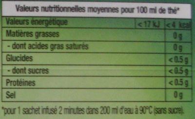 Thé Vert Menthe (25 sachets enveloppés) - Nutrition facts - fr