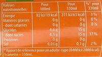 Ice Tea pêche - Nutrition facts - fr