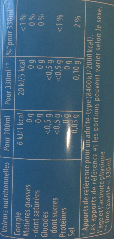 Lipton pêche zéro - Informations nutritionnelles