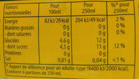Lipton Ice Tea saveur Pêche - Informations nutritionnelles - fr