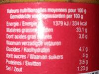 Rouille a la provencale - Nutrition facts - fr