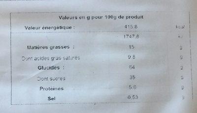 La véritable Galette Charentaise 1848 à l'angélique - Nutrition facts - fr