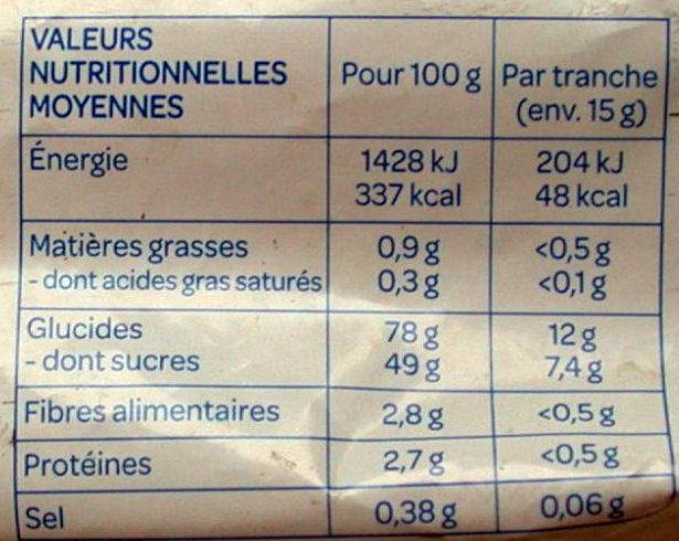 Pain d'épices miel BIO - Nutrition facts