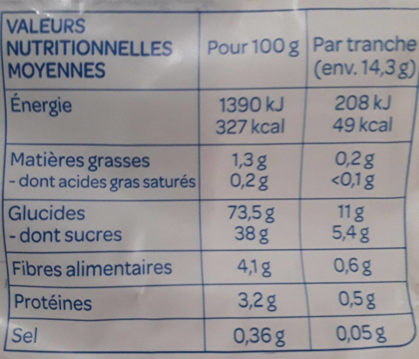 Pain d'épices miel - Nutrition facts - fr