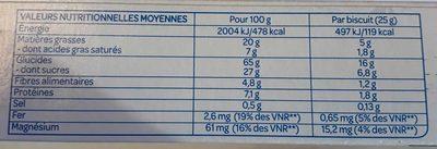 Fourrés Chocolat noir BIO - Voedingswaarden - fr