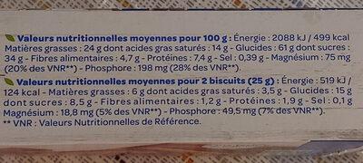 Le biscuit de Natty - Informations nutritionnelles - fr