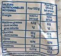 Muesli sans sucre ajouté* Bio - Nutrition facts