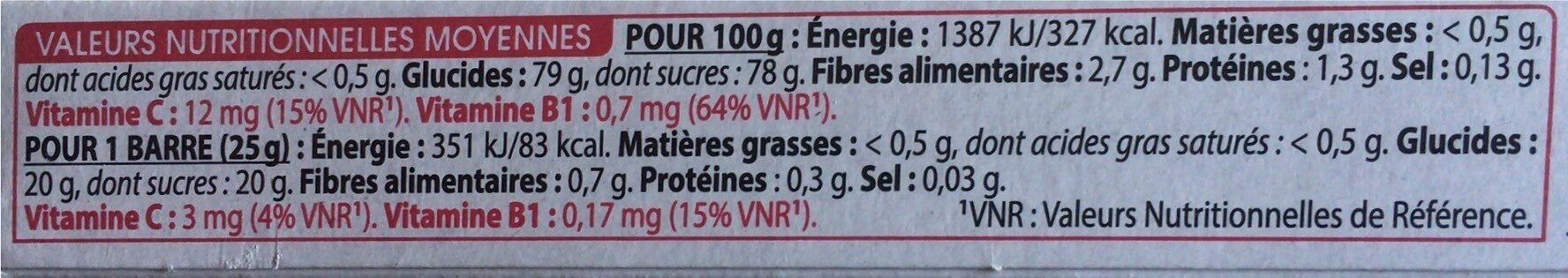 Pâtes de fruits - Valori nutrizionali - fr