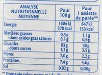 Onctueuse purée de pomme de terre - Informations nutritionnelles - fr