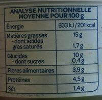 Terrine provençale bio - Informations nutritionnelles