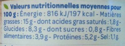 Terrine aubergine bio - Nutrition facts