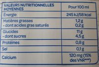 Epeautre - Nutrition facts