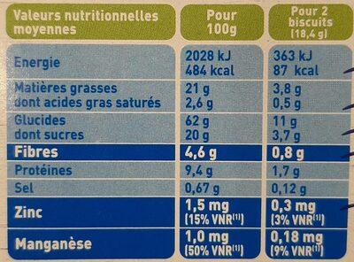 Biscuits à la farine de blé et aux graines de sésame bio - Nutrition facts - fr
