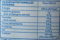 Riz châtaignes - Informations nutritionnelles - fr