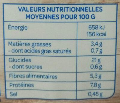 Quinoa Lentilles Bio - Voedingswaarden
