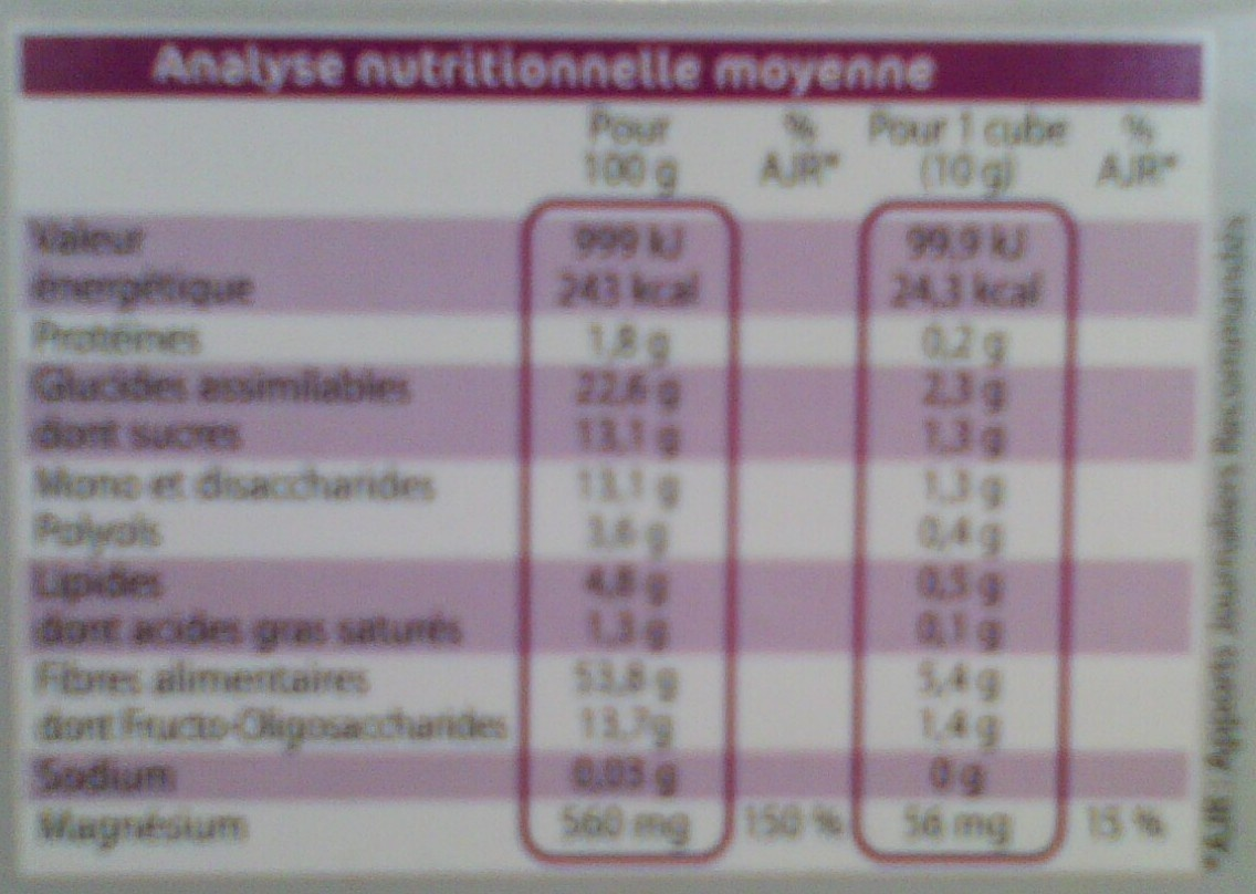 Carrés coupe faim minceur Cacao Gayelord Hauser - Nutrition facts