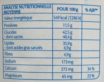 Cacao Noisette à Tartiner bio - Valori nutrizionali - fr