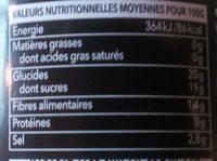 Gingembre en Fines Lamelles - Nutrition facts