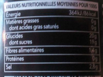 Gingembre en Fines Lamelles - Informations nutritionnelles