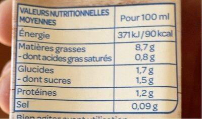 Amande cuisine - Valori nutrizionali - fr
