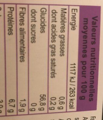 Kit sushi - Informations nutritionnelles