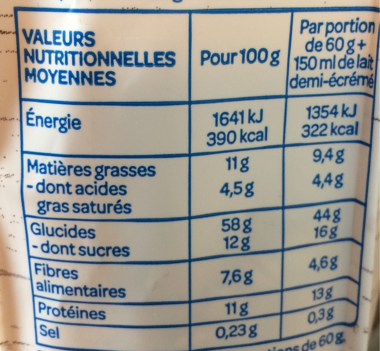 Muesli avoine chocolat - Nutrition facts
