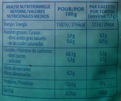 Galette épeautre/son d'avoine - Informations nutritionnelles