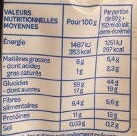 Muesli Superfruits Raisin Cassis Cranberry Myrtille - Voedingswaarden