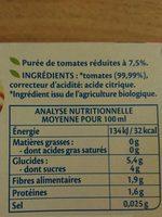 Coulis de Tomates bio - Ingrédients