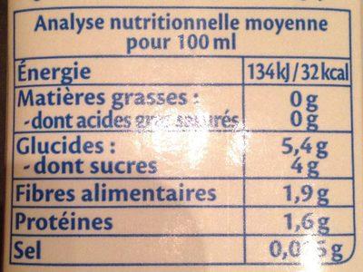 Coulis de Tomates bio - Informations nutritionnelles