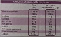 Biscuit de son d'avoine saveur miel Gayelord Hauser - Informations nutritionnelles