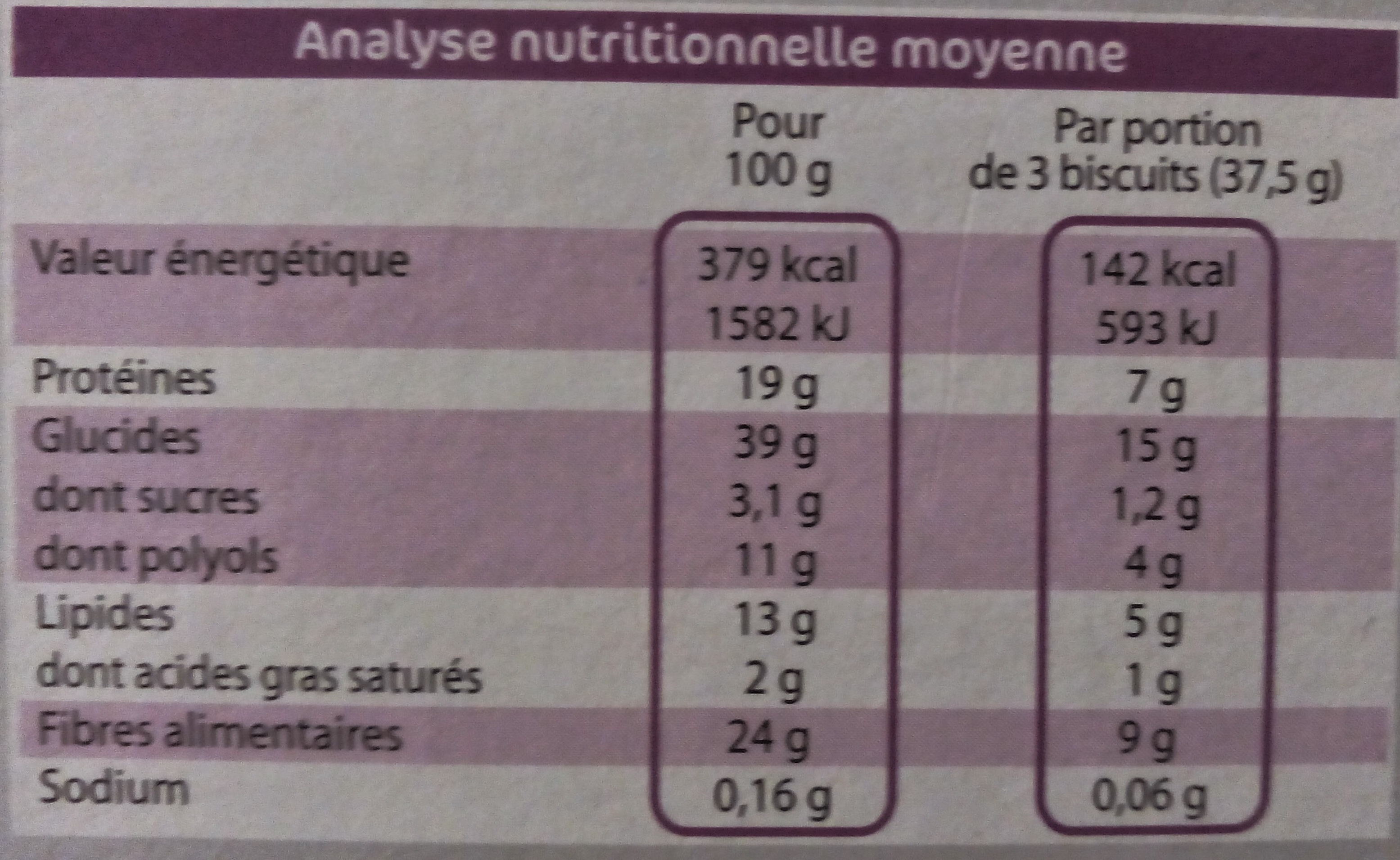 Biscuit de son d'avoine saveur miel Gayelord Hauser - Voedingswaarden - fr
