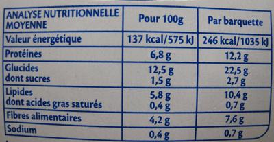 Salade Lentilles et légumes Bio - 180 g - Bjorg - Voedingswaarden - fr