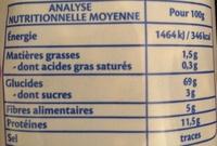 Coquillettes Blé et Epeautre BIO - Informations nutritionnelles