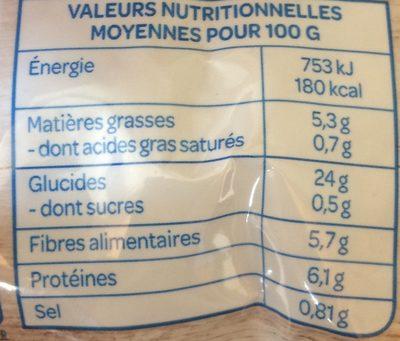 Boulgour, Quinoa et Sésame - Voedigswaarden