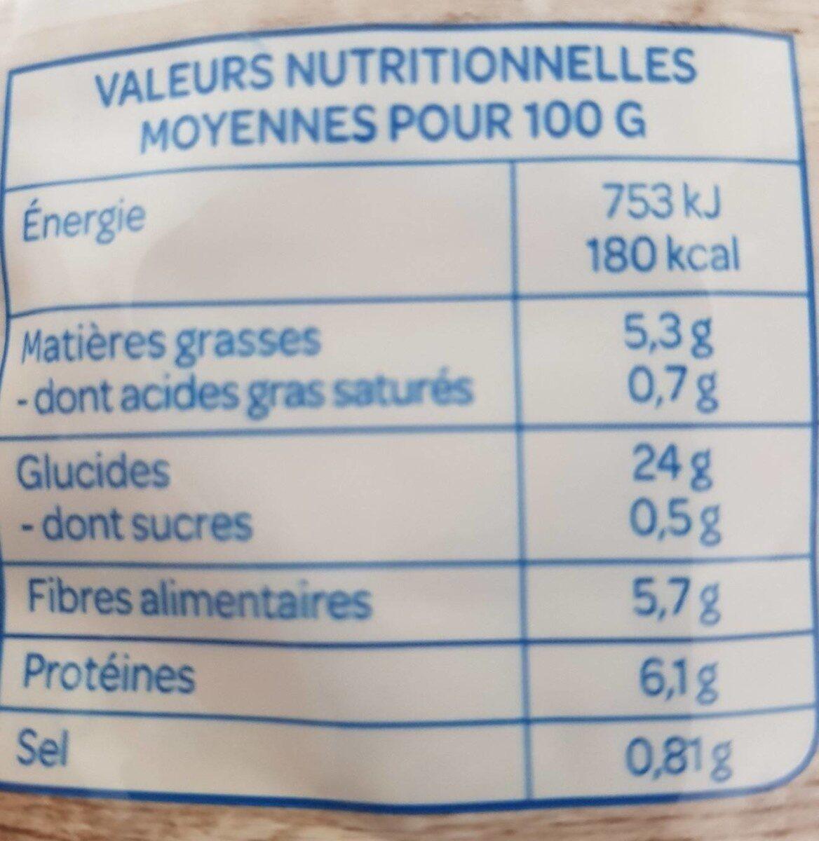 Boulgour, Quinoa et Sésame - Informations nutritionnelles - fr
