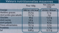 Biscuit tablette chocolat au lait - Nutrition facts