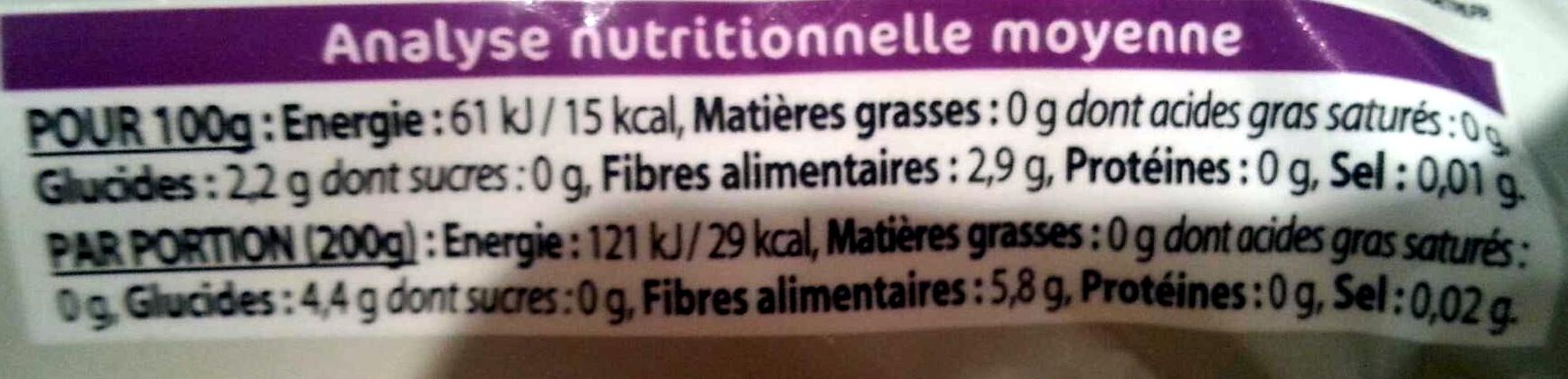 Shirataki de Konjac Nature - Informations nutritionnelles