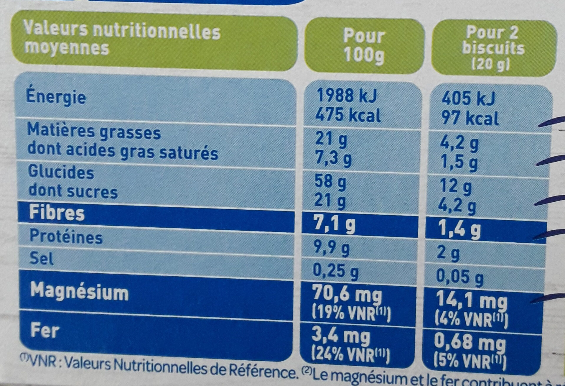Coup double chocolat - Informations nutritionnelles - fr